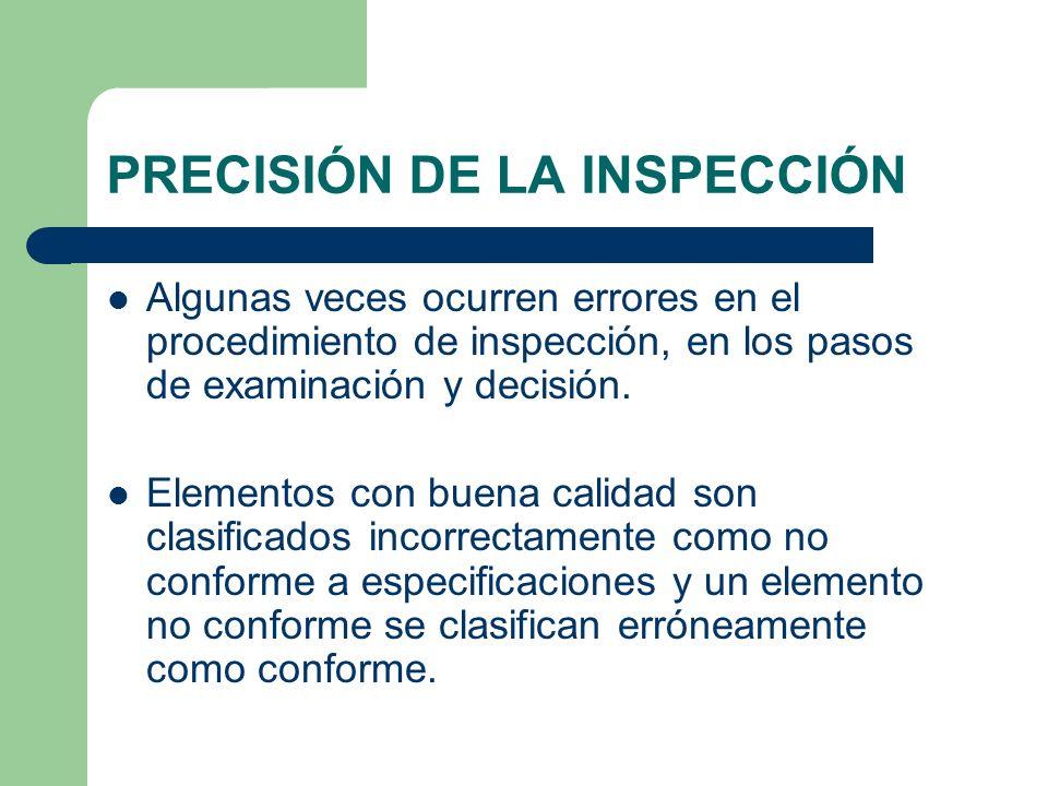 PRECISIÓN DE LA INSPECCIÓN