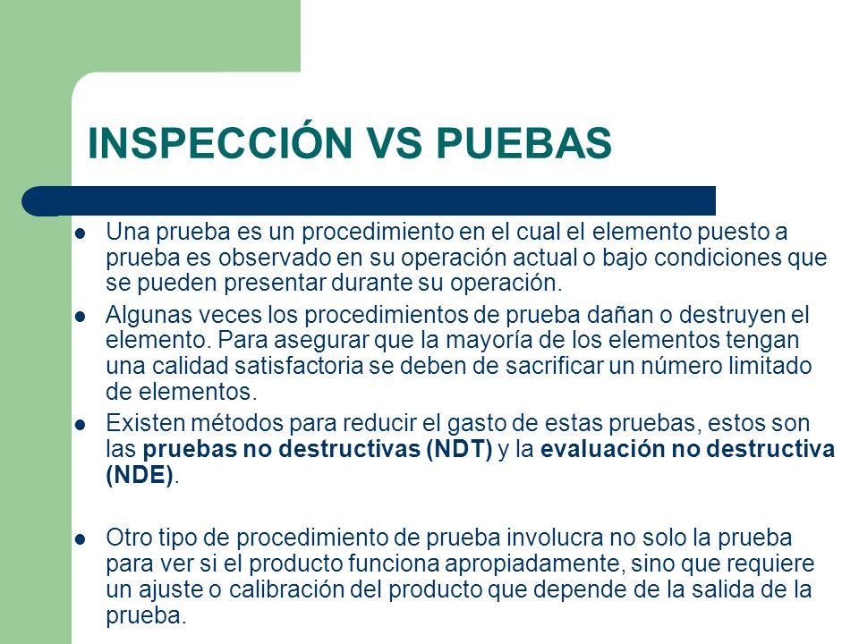 INSPECCIÓN VS PUEBAS