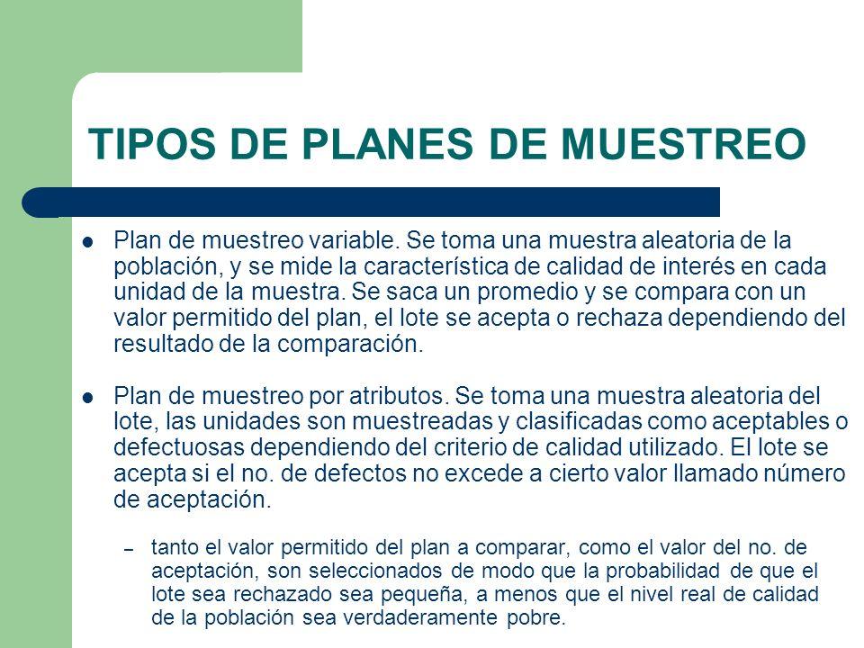 TIPOS DE PLANES DE MUESTREO