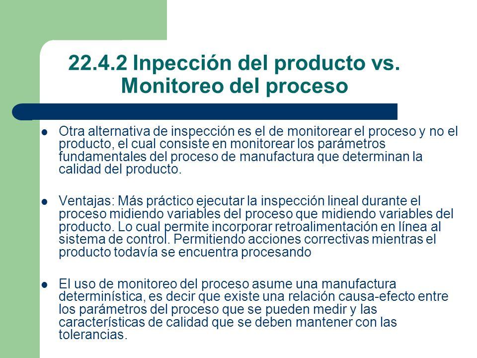 22.4.2 Inpección del producto vs. Monitoreo del proceso