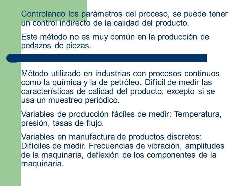 Controlando los parámetros del proceso, se puede tener un control indirecto de la calidad del producto.