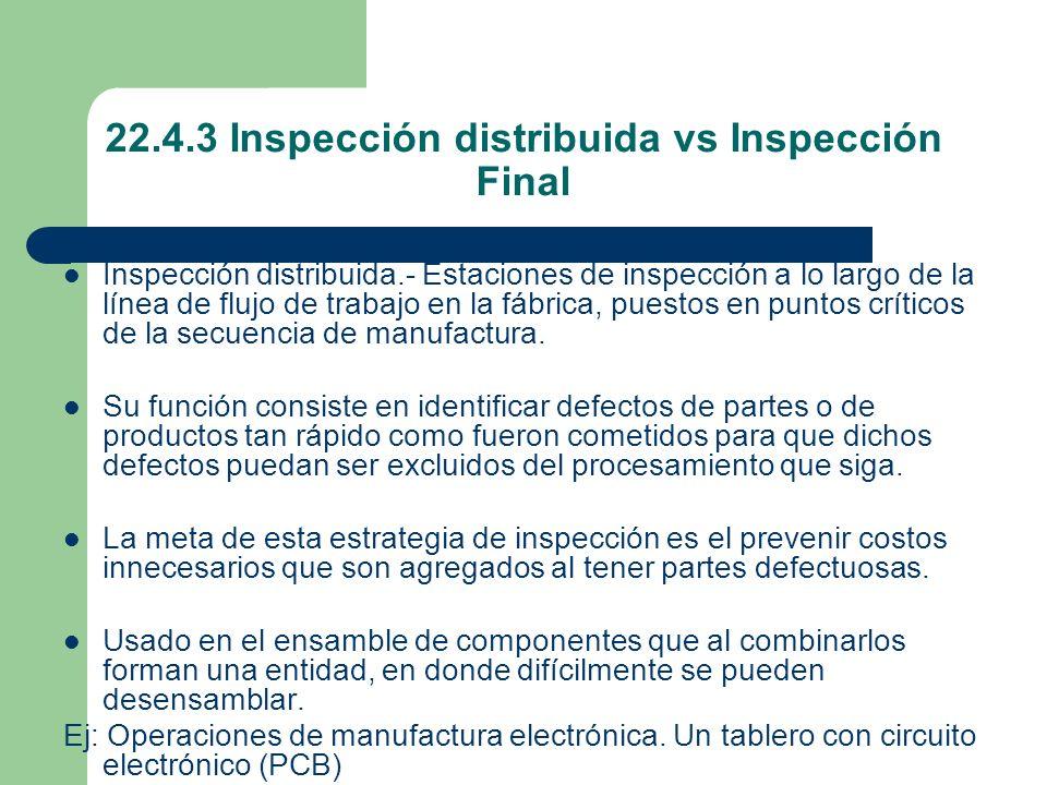 22.4.3 Inspección distribuida vs Inspección Final