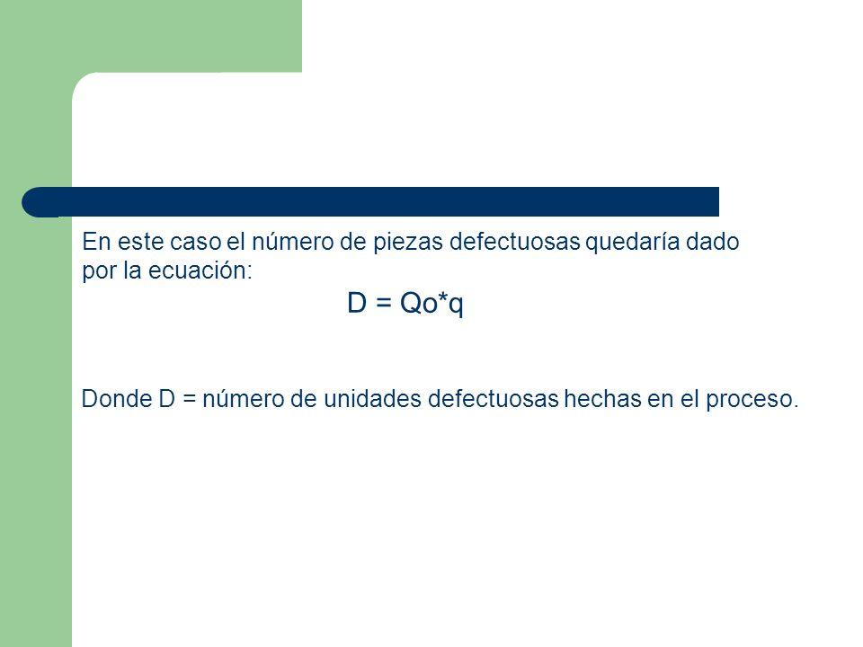 D = Qo*q En este caso el número de piezas defectuosas quedaría dado