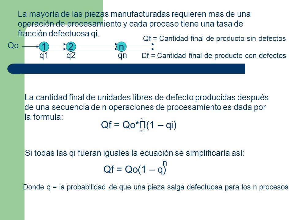 1 2 n Qf = Qo*Π(1 – qi) Qf = Qo(1 – q)