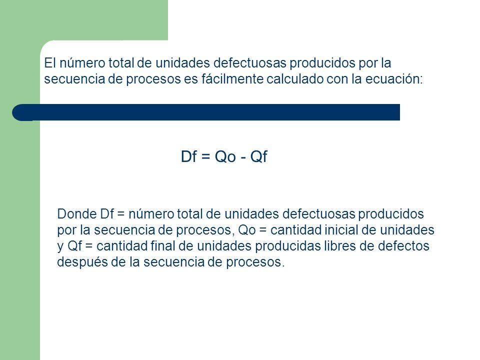 El número total de unidades defectuosas producidos por la secuencia de procesos es fácilmente calculado con la ecuación: