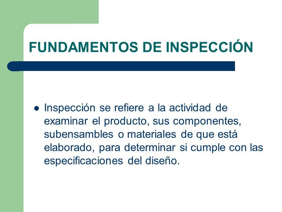 FUNDAMENTOS DE INSPECCIÓN