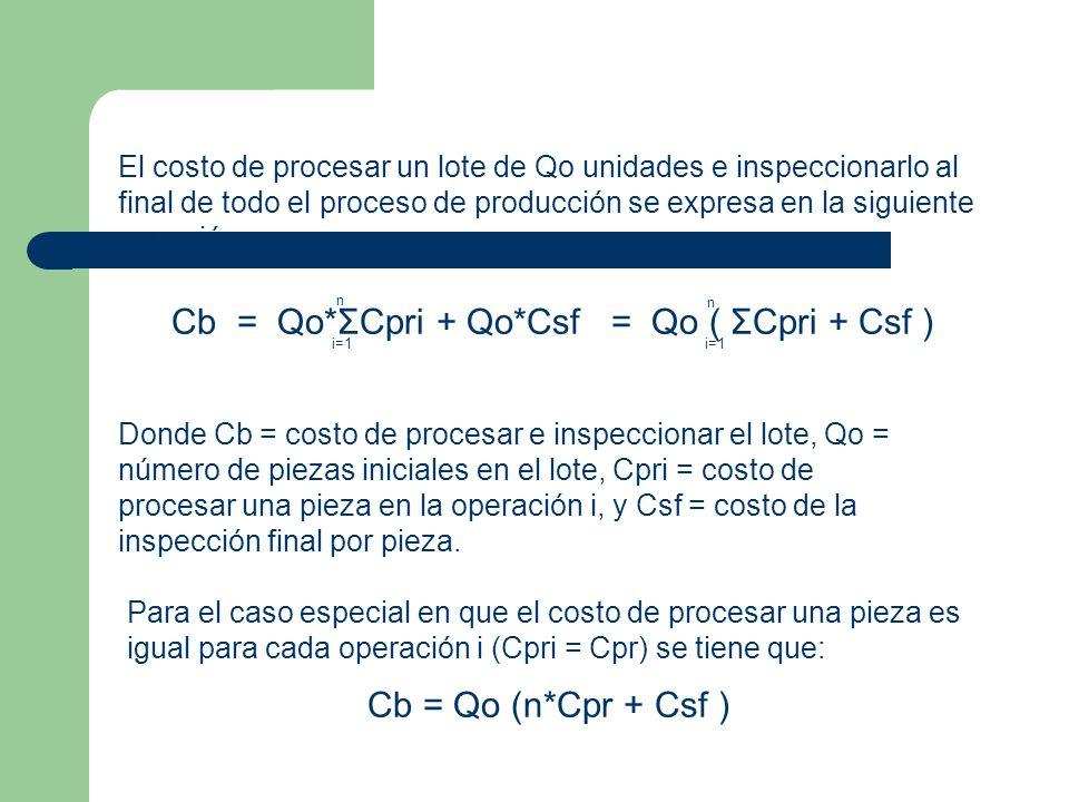 Cb = Qo*ΣCpri + Qo*Csf = Qo ( ΣCpri + Csf )