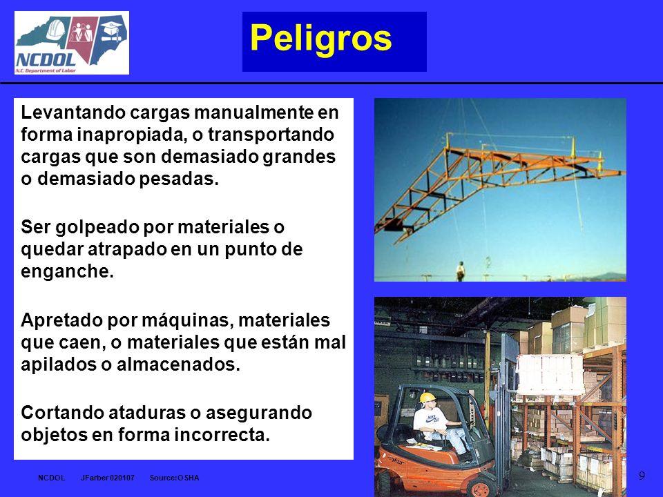 Peligros Levantando cargas manualmente en forma inapropiada, o transportando cargas que son demasiado grandes o demasiado pesadas.