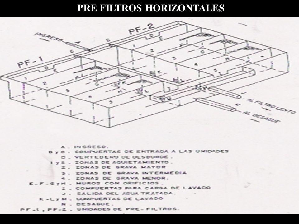 PRE FILTROS HORIZONTALES