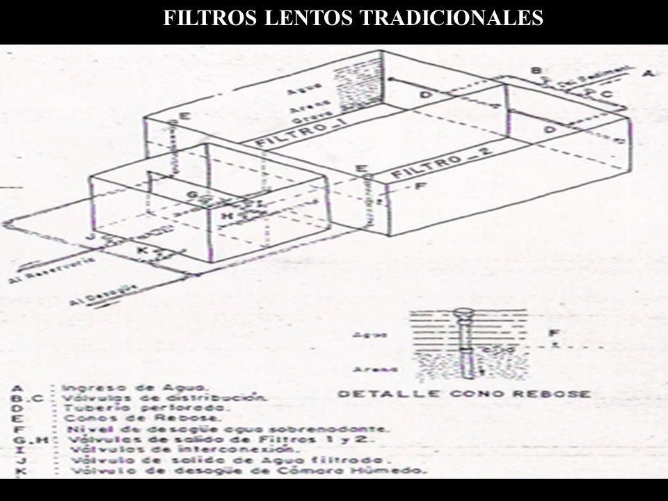 FILTROS LENTOS TRADICIONALES