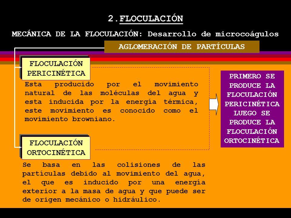 2.FLOCULACIÓN MECÁNICA DE LA FLOCULACIÓN: Desarrollo de microcoágulos