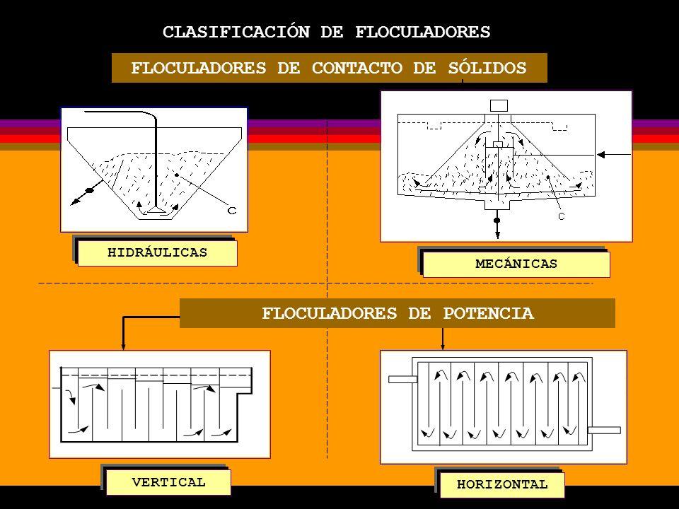CLASIFICACIÓN DE FLOCULADORES