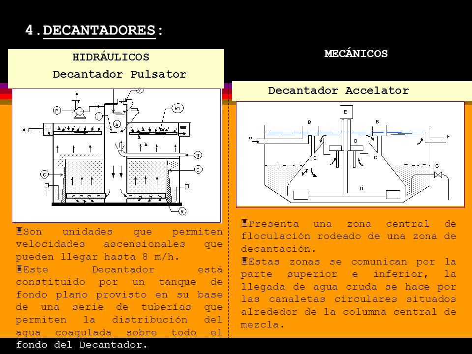 4.DECANTADORES: MECÁNICOS HIDRÁULICOS Decantador Pulsator