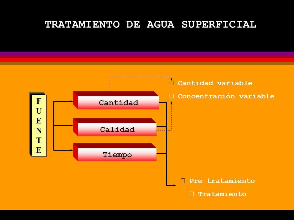 TRATAMIENTO DE AGUA SUPERFICIAL
