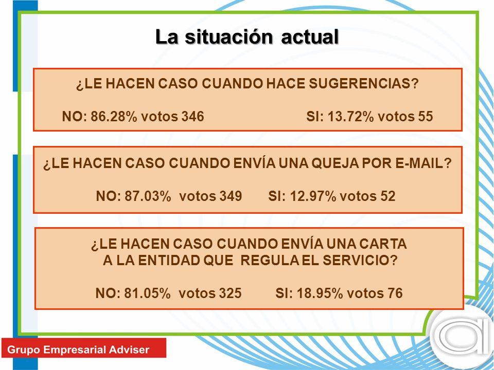 La situación actual ¿LE HACEN CASO CUANDO HACE SUGERENCIAS