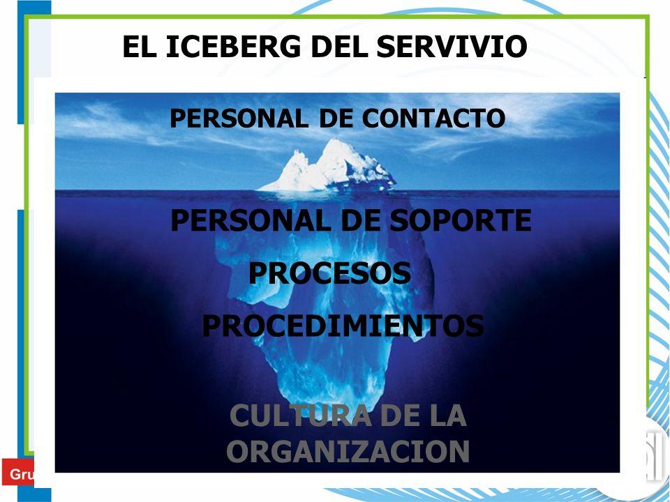 EL ICEBERG DEL SERVIVIO CULTURA DE LA ORGANIZACION
