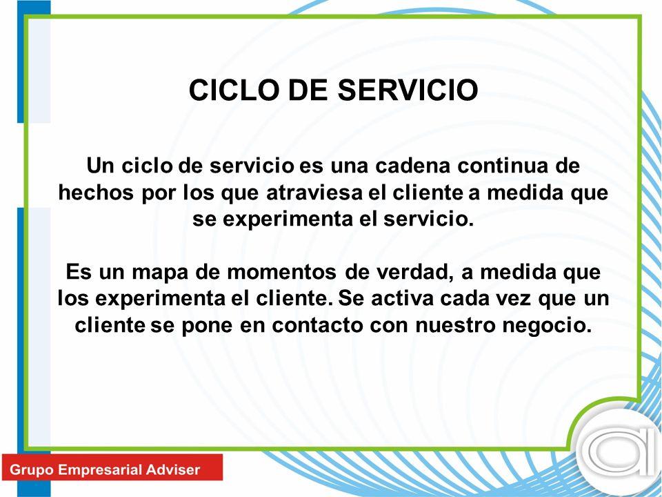 CICLO DE SERVICIO Un ciclo de servicio es una cadena continua de hechos por los que atraviesa el cliente a medida que se experimenta el servicio.