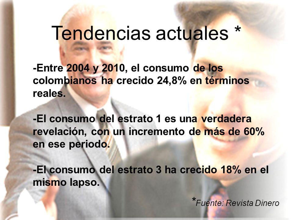 Tendencias actuales * *Fuente: Revista Dinero