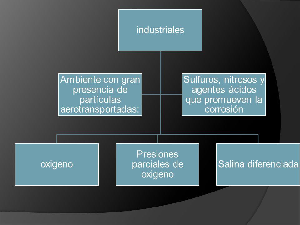 Sulfuros, nitrosos y agentes ácidos que promueven la corrosión