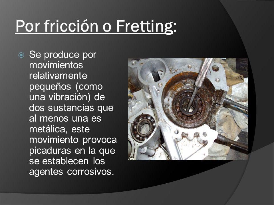 Por fricción o Fretting: