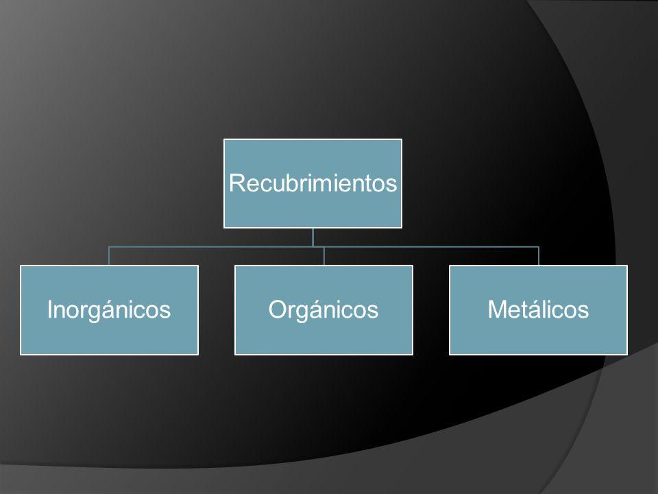 Recubrimientos Inorgánicos Orgánicos Metálicos