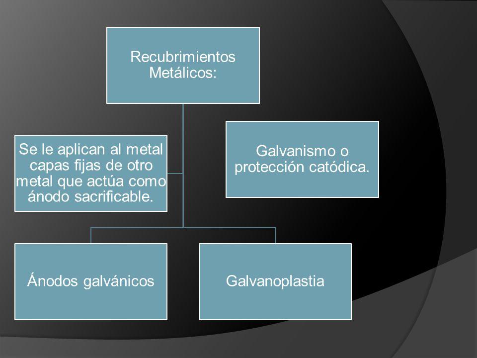 Recubrimientos Metálicos: