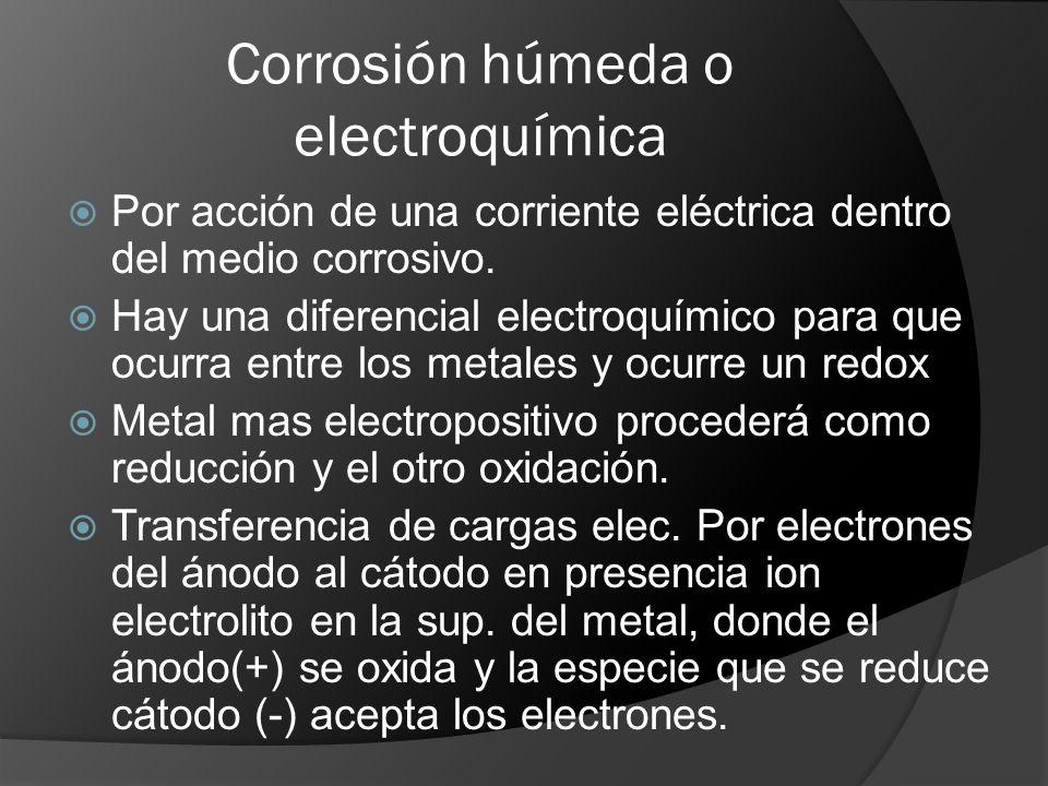 Corrosión húmeda o electroquímica