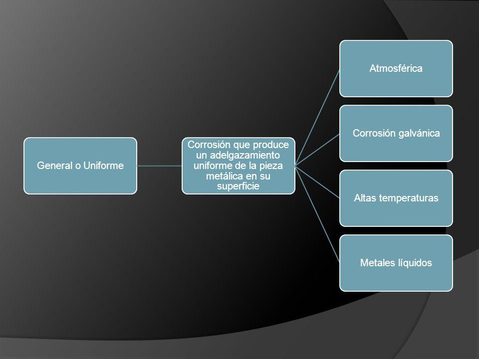 General o Uniforme Corrosión que produce un adelgazamiento uniforme de la pieza metálica en su superficie.