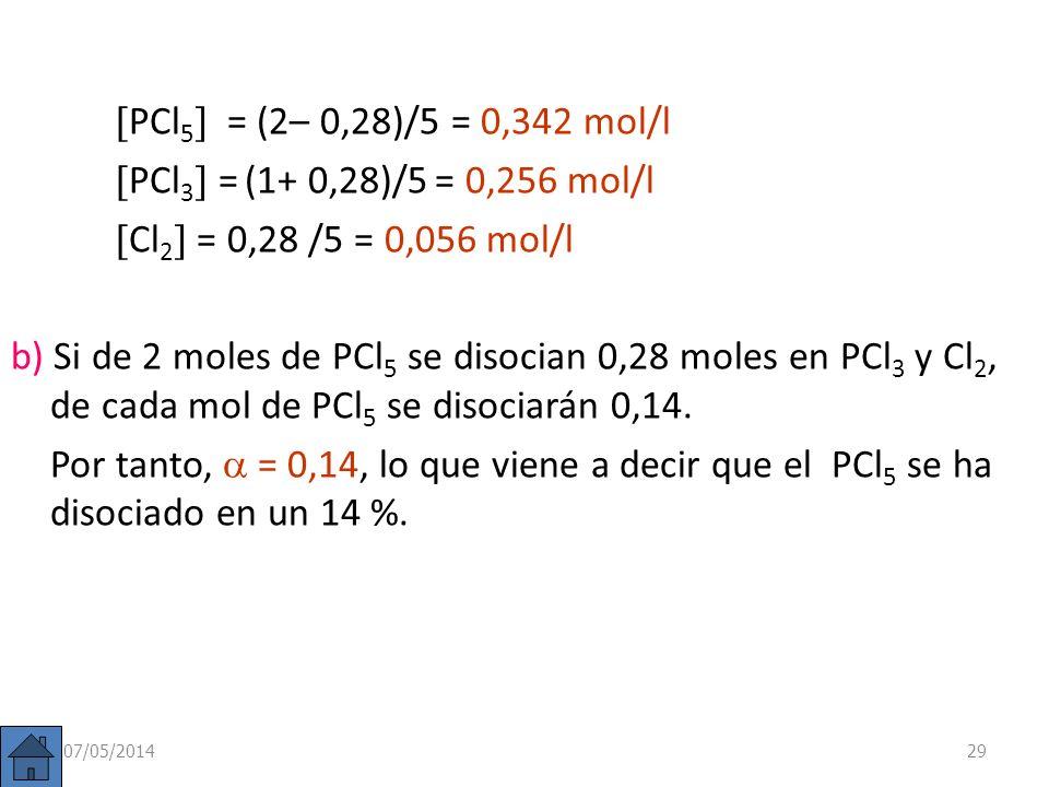 PCl5 = (2– 0,28)/5 = 0,342 mol/l PCl3 = (1+ 0,28)/5 = 0,256 mol/l