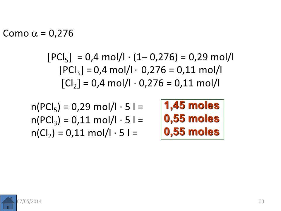 PCl5 = 0,4 mol/l · (1– 0,276) = 0,29 mol/l