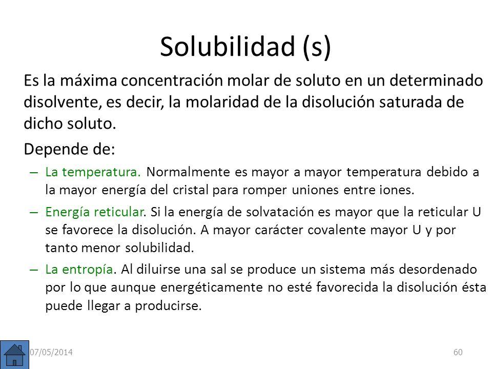 Solubilidad (s)