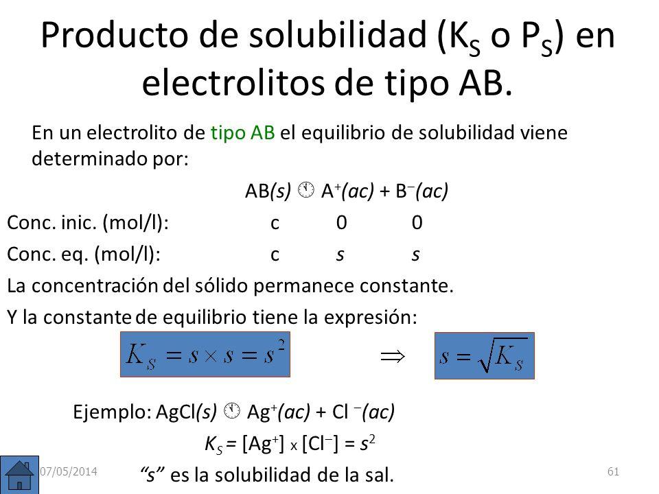 Producto de solubilidad (KS o PS) en electrolitos de tipo AB.