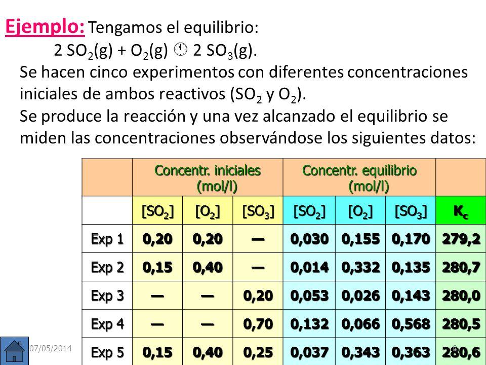 Ejemplo: Tengamos el equilibrio:. 2 SO2(g) + O2(g)  2 SO3(g)