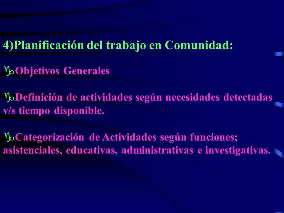 4)Planificación del trabajo en Comunidad: