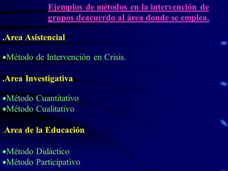Método de Intervención en Crisis. .Area Investigativa