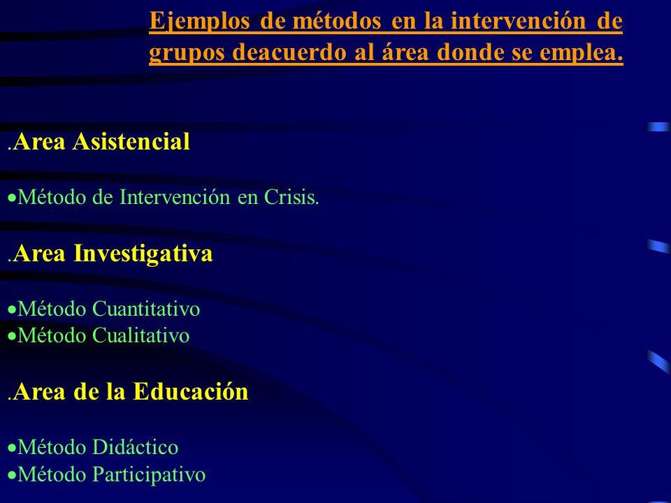 Ejemplos de métodos en la intervención de grupos deacuerdo al área donde se emplea.