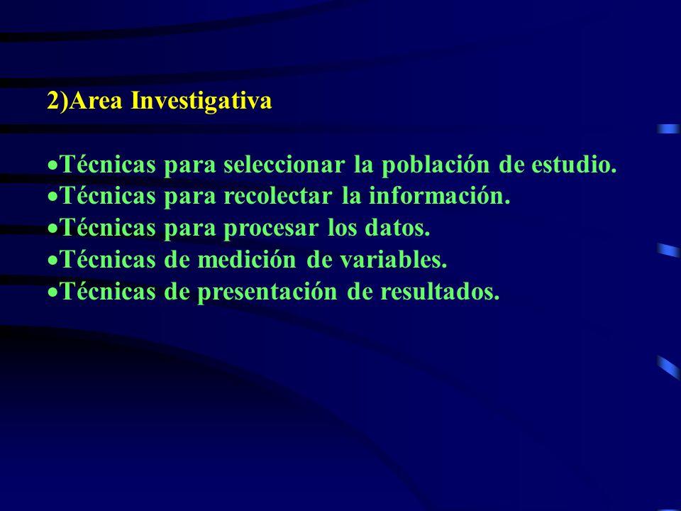 2)Area Investigativa Técnicas para seleccionar la población de estudio. Técnicas para recolectar la información.