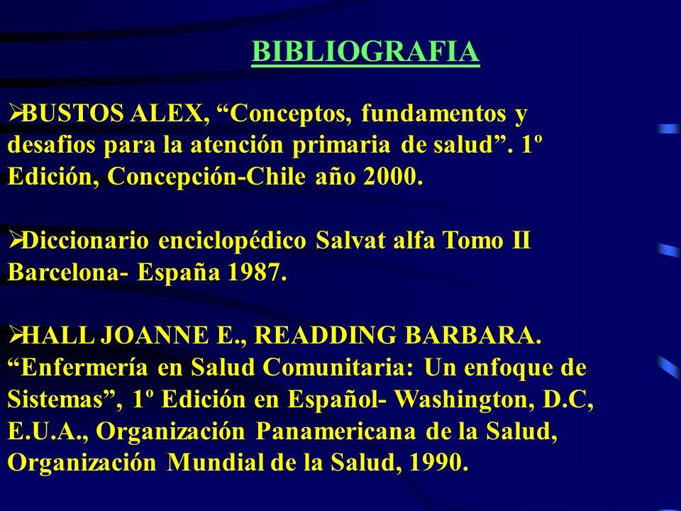 Diccionario enciclopédico Salvat alfa Tomo II Barcelona- España 1987.
