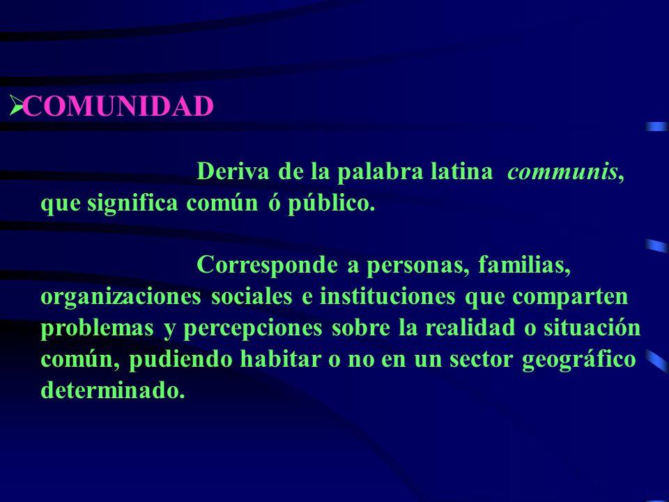 COMUNIDAD Deriva de la palabra latina communis, que significa común ó público.