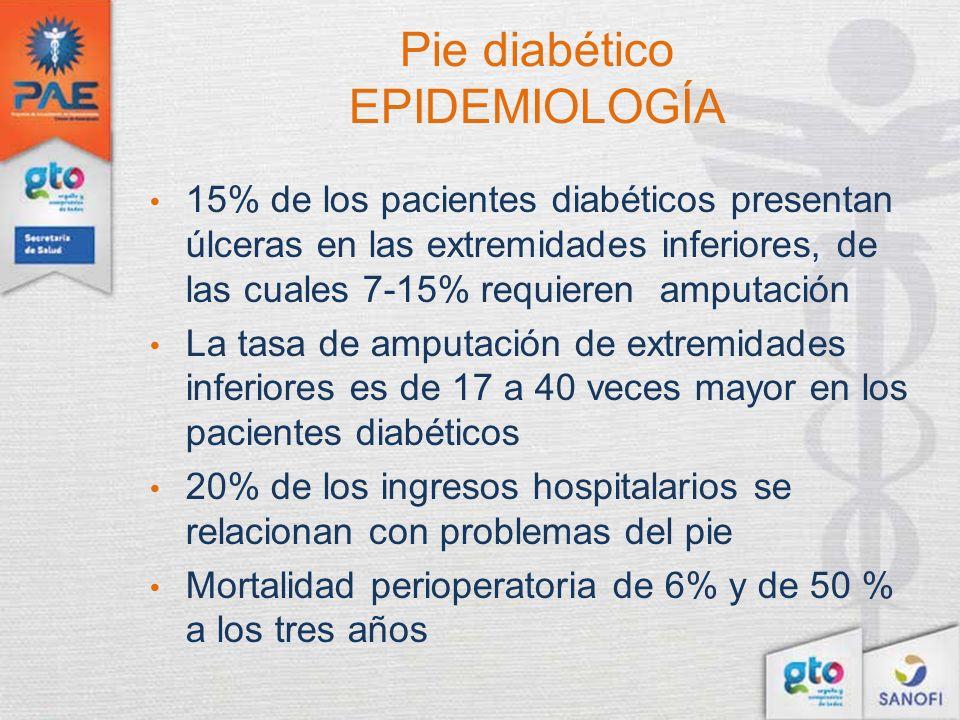 Pie diabético EPIDEMIOLOGÍA