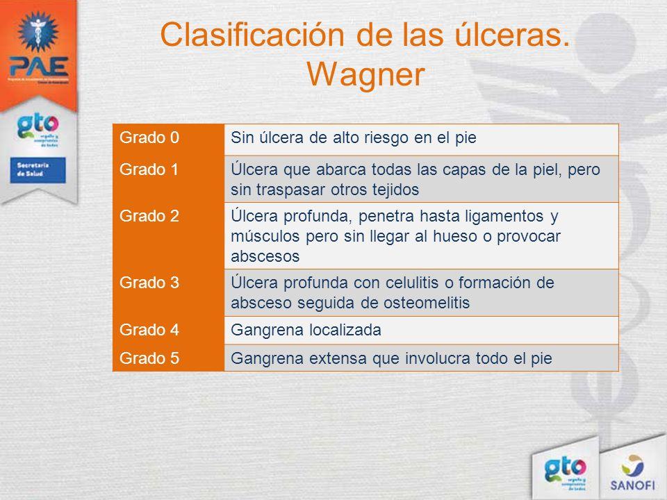 Clasificación de las úlceras. Wagner