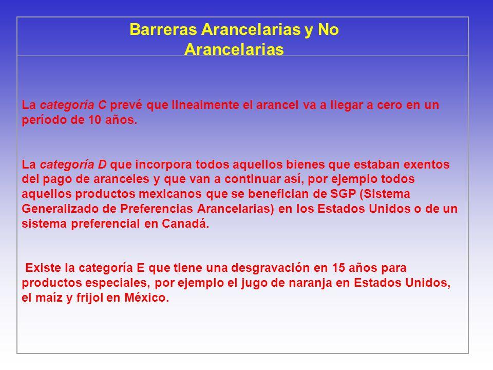 Barreras Arancelarias y No Arancelarias