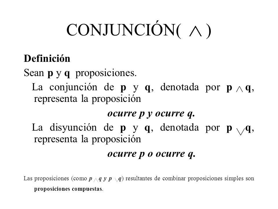 CONJUNCIÓN( ) Definición Sean p y q proposiciones.