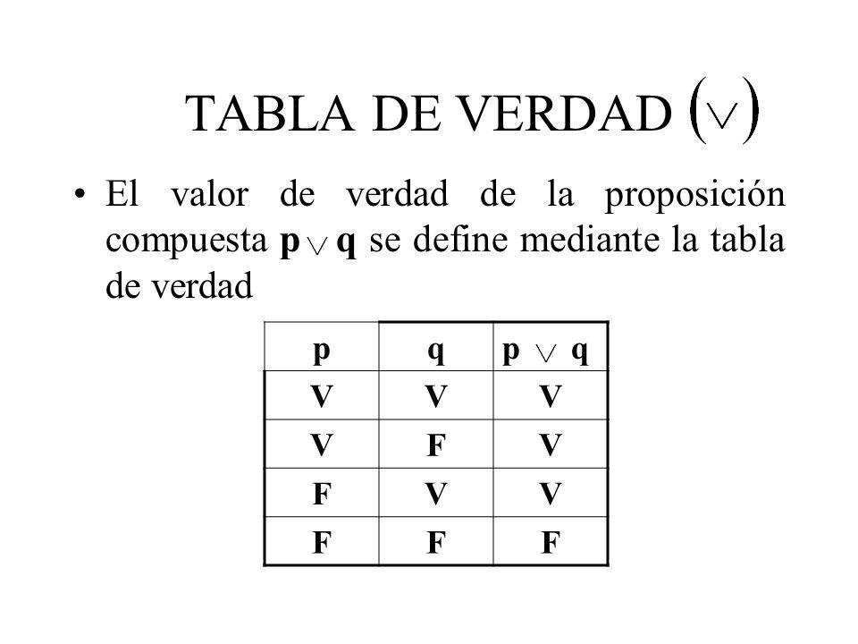 TABLA DE VERDAD El valor de verdad de la proposición compuesta p q se define mediante la tabla de verdad.
