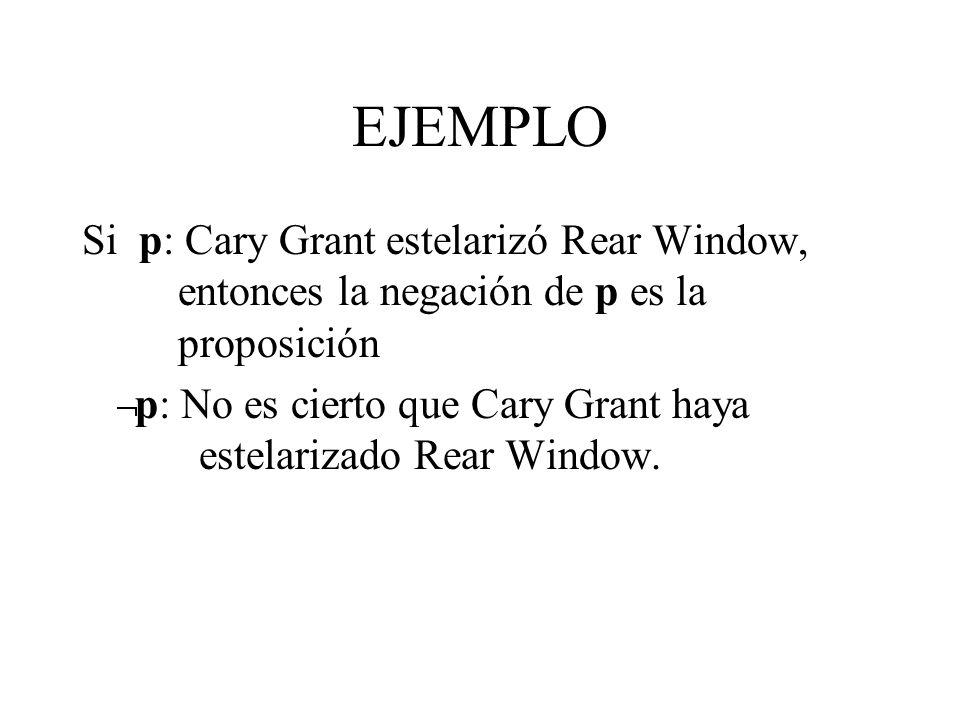 EJEMPLO Si p: Cary Grant estelarizó Rear Window, entonces la negación de p es la proposición.
