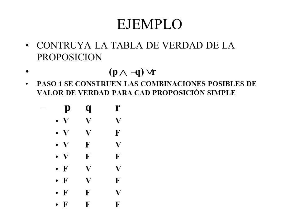EJEMPLO p q r CONTRUYA LA TABLA DE VERDAD DE LA PROPOSICION (p q) r