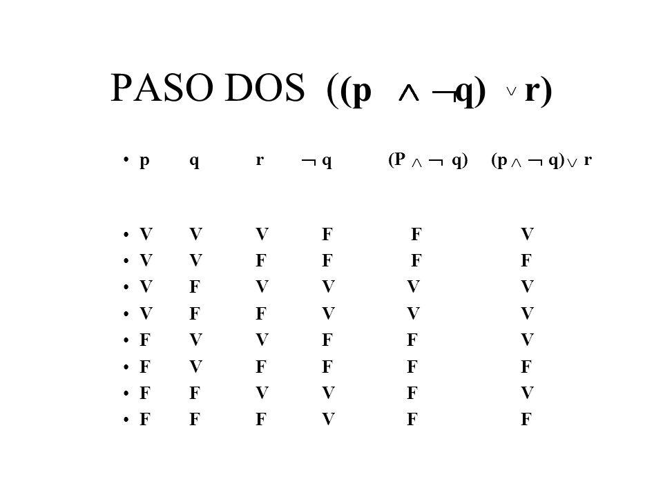 PASO DOS ((p q) r) p q r q (P q) (p q) r V V V F F V V V F F F F