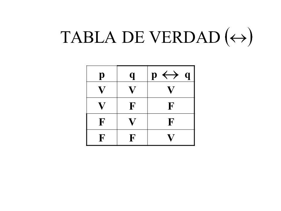 TABLA DE VERDAD p q p q V F