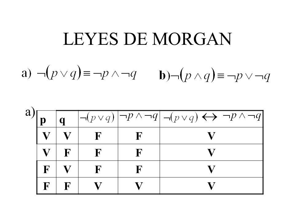 LEYES DE MORGAN a) p q V F