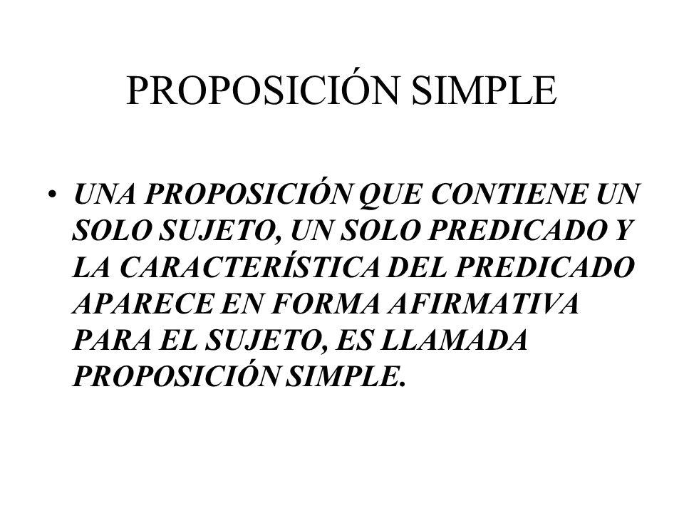 PROPOSICIÓN SIMPLE